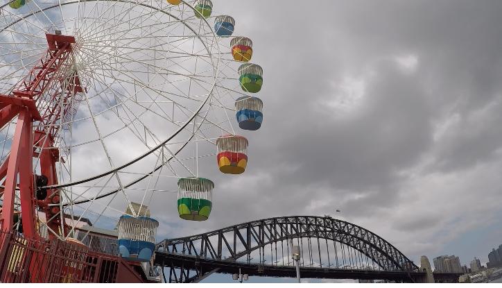 Some Activities to do in Australia