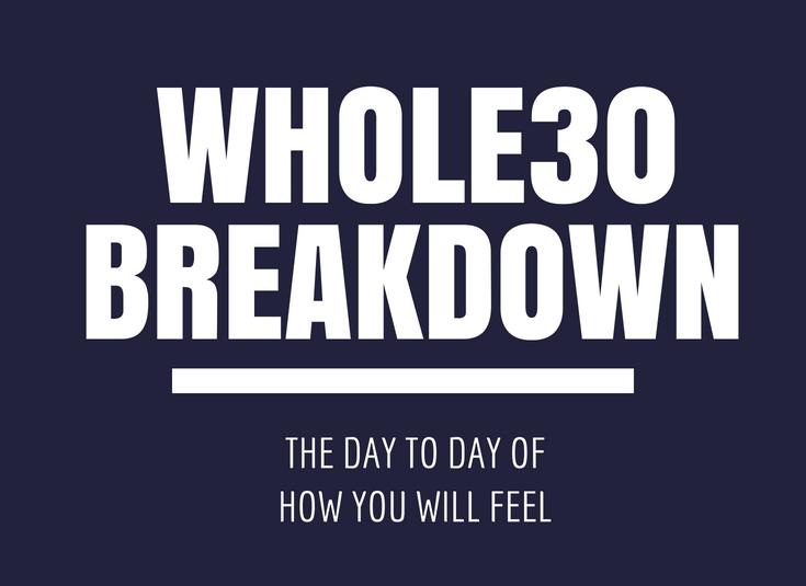 The Whole30 Breakdown